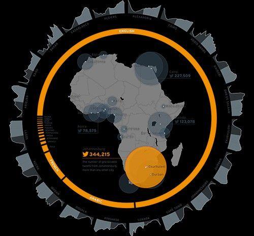 How Africa Tweets (Oct. - Nov. 2013)