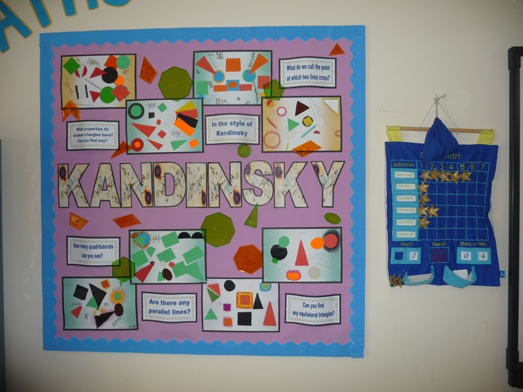 Kandinsky; themabord