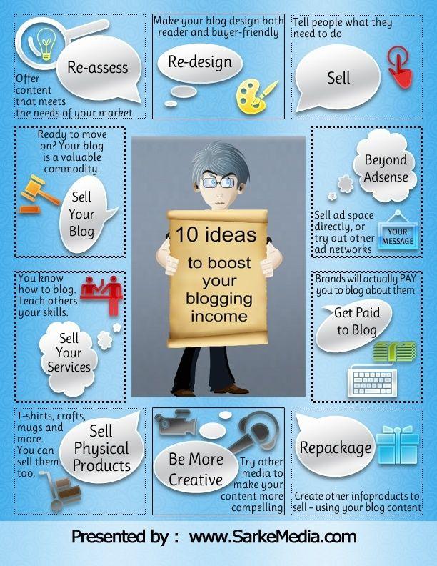 BoostBlog_Income_infographic