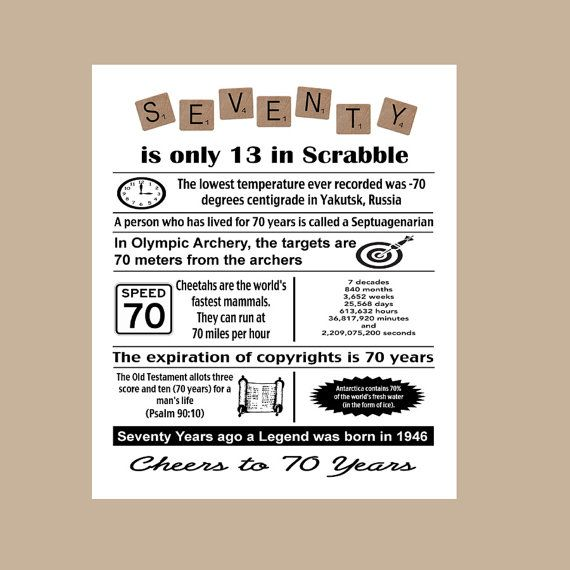 A fun poster that includes facts about the word Seventy. The 70th Birthday Print is an unique gift for the recipient. Great as a decoration for a 70th birthday party. Comes in three JPEG sizes that you can instantly download.  Looks great framed as a gift or poster size for instant party conversation!  ******** INSTANT DOWNLOAD DIGITAL FILE******* NO PHYSICAL PRINT WILL BE SHIPPED!  You will instantly download three JPEG files. This allows you to print yourself or have the posters printed…