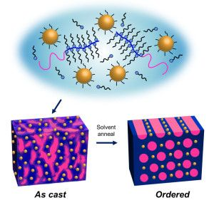 Self-assembling nanoparticles form thin films in 1 minute - Enhancing solar, memory, nanoelectronics, etc.