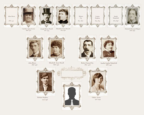Take Out Photo Family Tree Photoshop Tutorial and Free Template - 3 gen family tree template