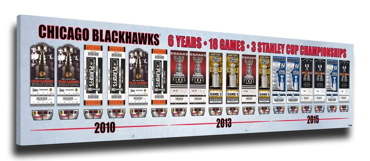 Chicago Blackhawks Stanley Cup Champions Tickets to a Dynasty Canvas Print