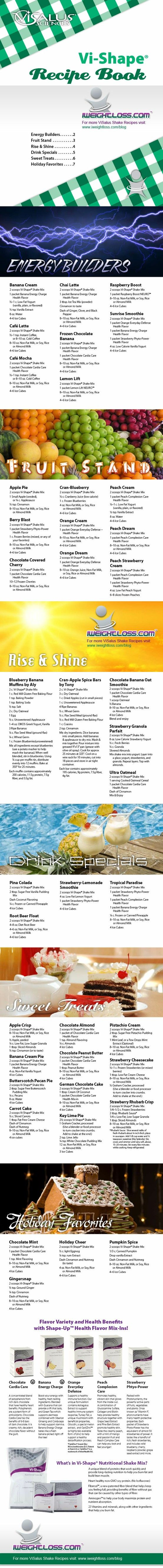 ViSalus Shakes Recipe Book... I don't drink this brand of protein powder, but I figure these recipes will work well with my designer whey!