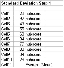 how to find sample standard deviation from population