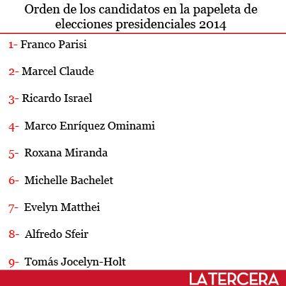 Orden de la papeleta de las próximas elecciones presidenciales. #Chile septiembre 2013