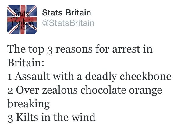 Stats Britain - Top 3 reasons for arrest