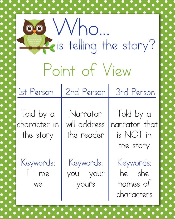 25+ best ideas about Point Of View on Pinterest  View video, Ela anchor charts and Evidence