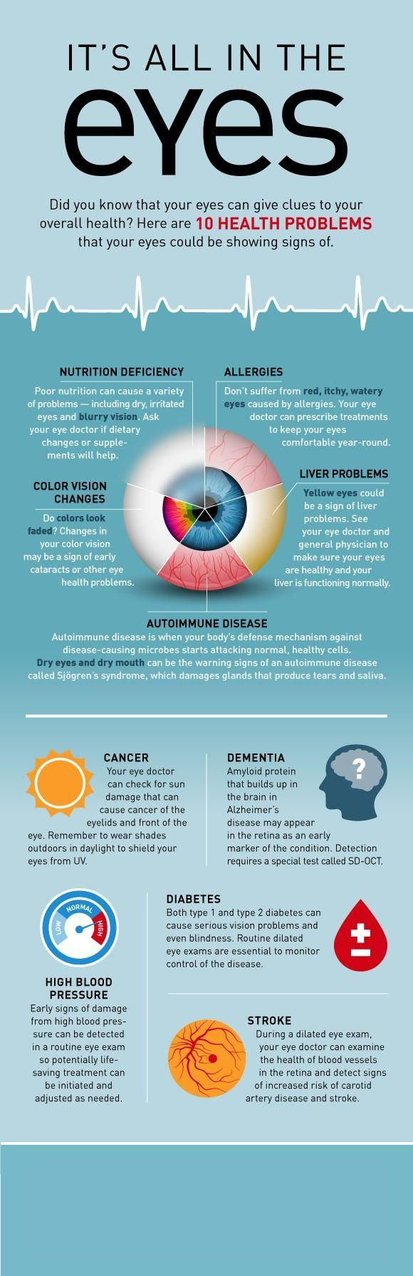 7 Health Warnings Your Eyes May Be Sending