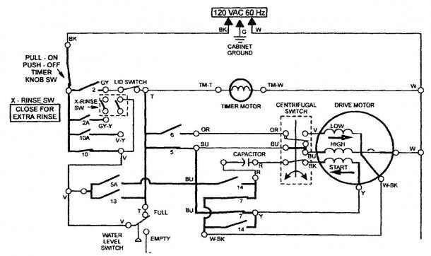 Wiring Schematic For Whirlpool Washing Machine in 2020