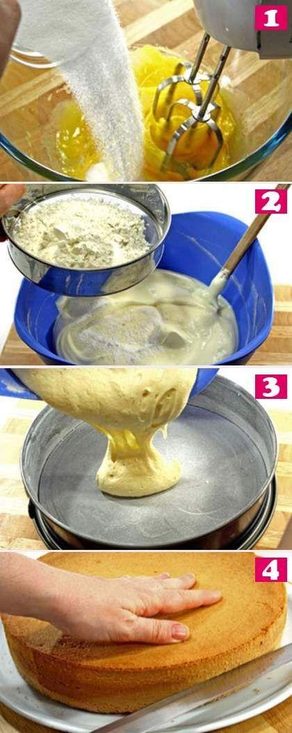 NAJBOLJI BISKVIT ZA TORTU: SVE OBJAŠNJENO U 8 KORAKA, ZA PROFESIONALCE I AMATERE | Online Recepti