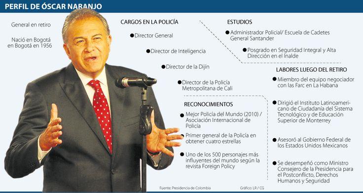 Congreso apoyaría postulación de Óscar Naranjo para vicepresidencia