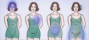 Os hormônios desempenham um papel importante em praticamente todos os órgãos do corpo.Eles são mensageiros químicos minúsculos e se movem rapidamente em nossa corrente sanguínea, ajudando os órgãos e tecidos do corpo a cumprir suas funções.