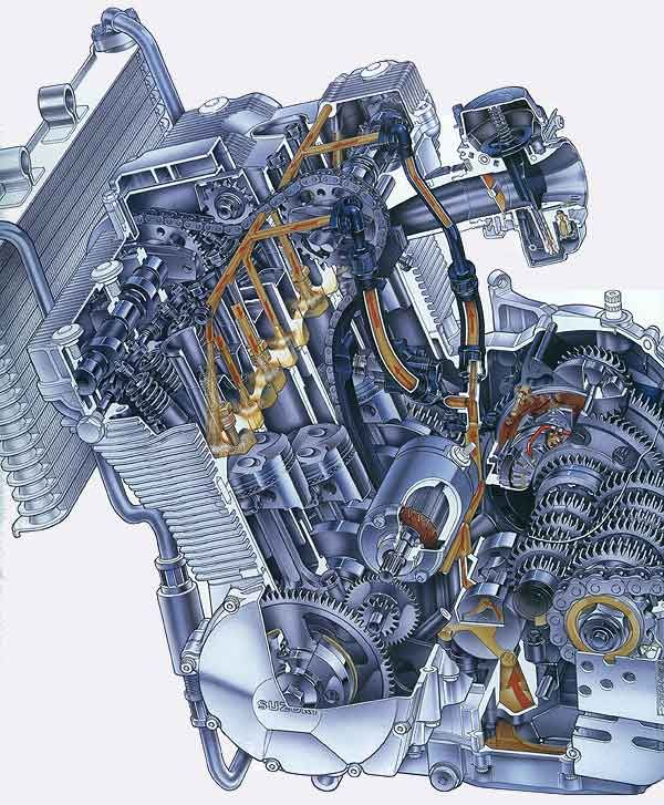 gsxr 750 engine diagram suzuki gsx r engine oil - oil cooled engine | motorcycles ...