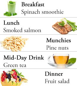 Food Diet To Loose Fat