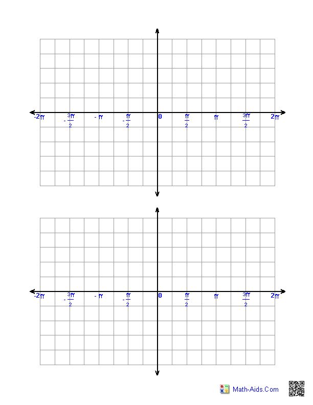 Trigonometric Graph Paper Minus 2 Pi to Plus 2 Pi Math Stuff, Math Fun ...