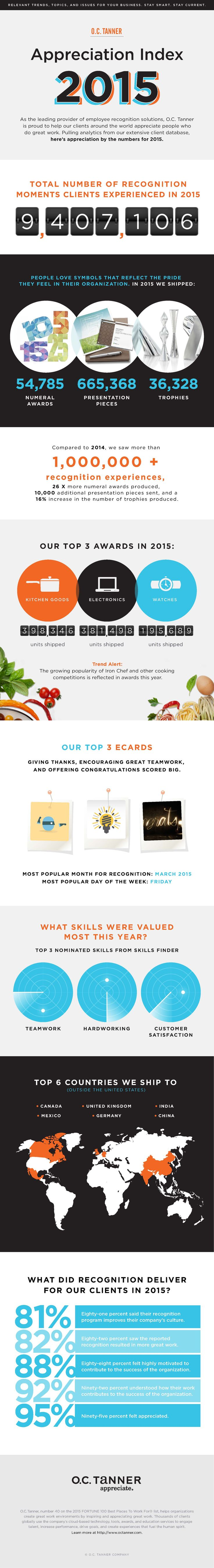 42 best Recognition Team Ideas images on Pinterest | Original gifts ...