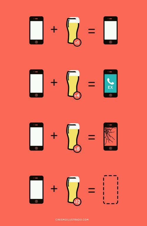 Cell phones and drinking.  Mathematically accurate.