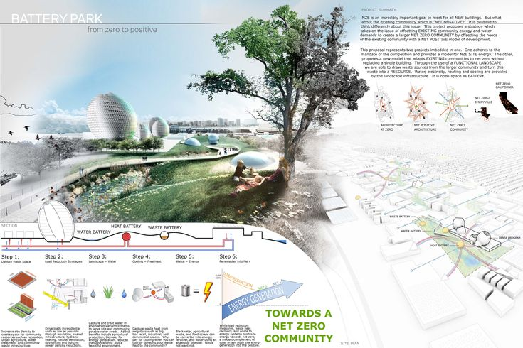architecture thesis topics 2011