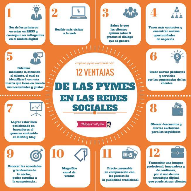 Infografía 12 ventajas de las pymes en redes sociales