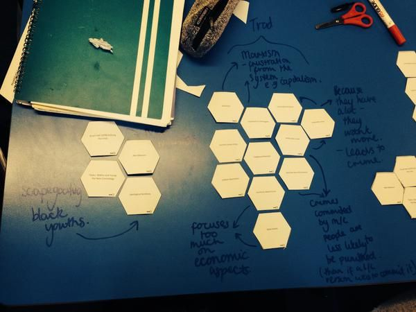 """Molly Rose on Twitter: """"#Solo hexagons as differentiated starter. Super quick to prep using generator on @arti_choke site #PedagooFriday http://t.co/5o0UC4BEA5"""""""
