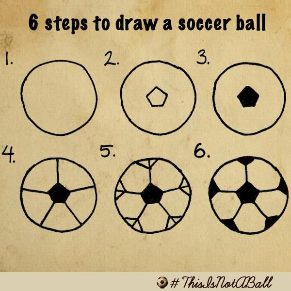 6 steps to draw a soccer ball… #BallMaking #DIY #Thisisnotaball