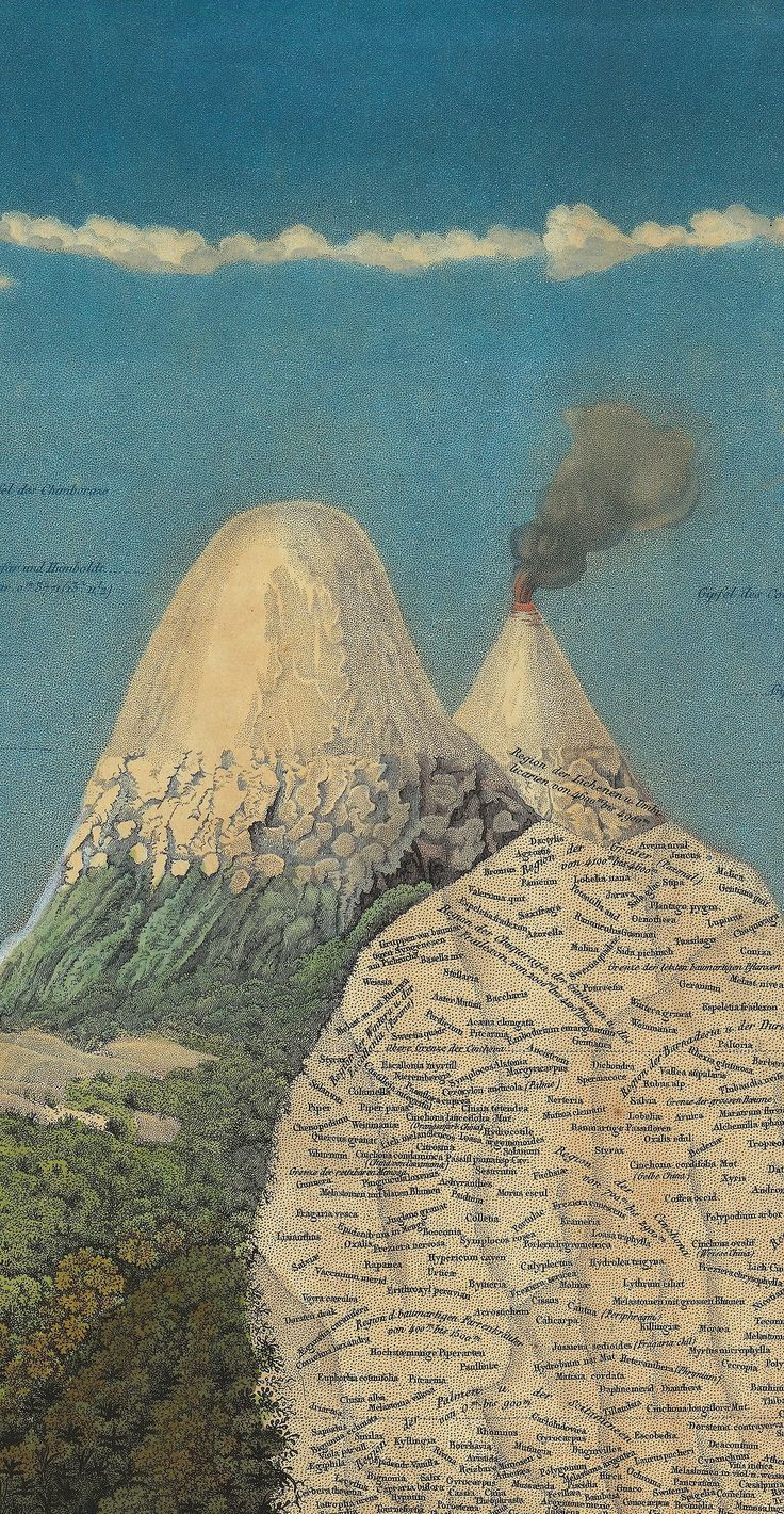 Alexander von Humboldt, Voyage of Discovery: Atlas of the Americas (Illustrations from the 1799 Expedition to South and Central America), engravings originally published circa 1810.
