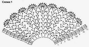 Картинки по запросу круглая кокетка крючком схемы