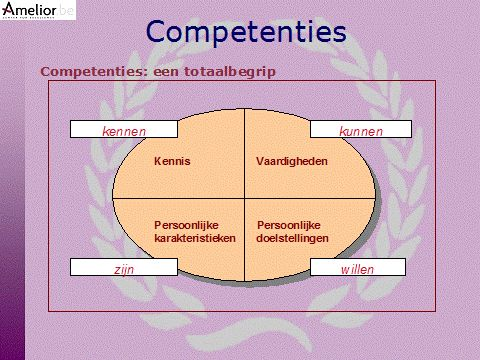 Leidinggeven, competenties en coaching.
