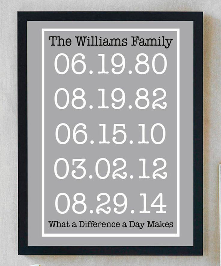 This 'What a Difference' Personalized Print by Hypolita is perfect! #zulilyfinds