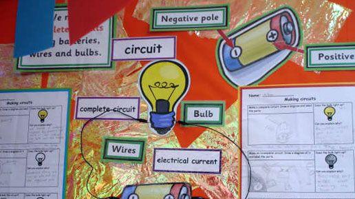 electricity display ks1 - Google Search