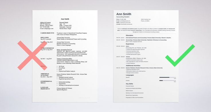 1000+ Images About How To Write A Resume? Tips, Examples