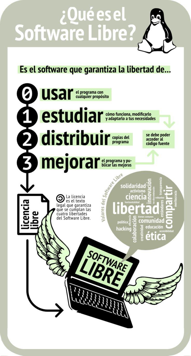 QueEsSoftwareLibre.png