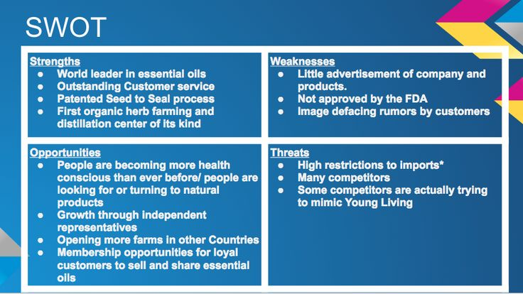 swot analysis of any energy drink Red bull is synonymous with energy drinks in red bull's swot analysis 17927774 /.