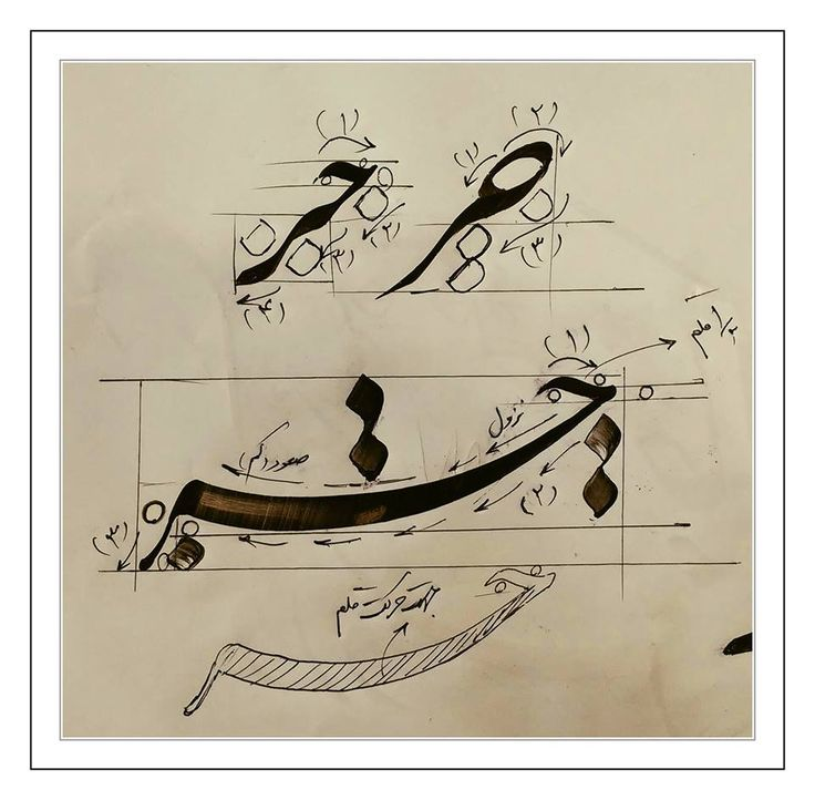 71 Best Persian Calligraphy Images On Pinterest Persian