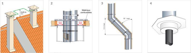 Découvrez le conduit de cheminée et conduit de fumée métallique - Cheminées Poujoulat
