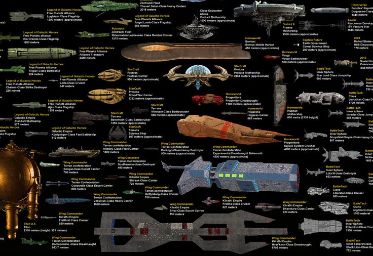 Wing commander prophecy ships google search misc sci for Wing commander prophecy