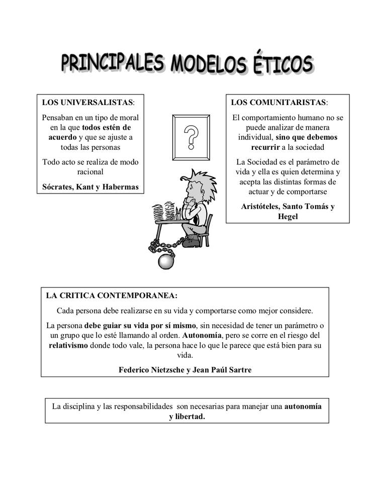 tica-filosfica-presentation by janarvaez via Slideshare