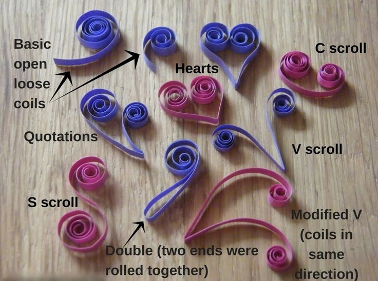How to make paper quilling shapes scrolls tutorial for for Quilling patterns for beginners