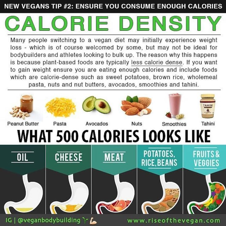 Calories used and sex