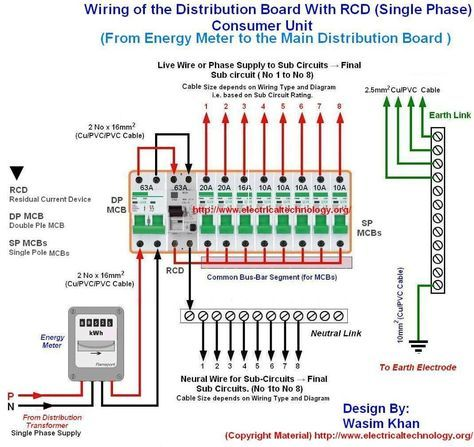 Wiring of the Distribution Board with RCD , Single Phase, (from Energy Meter to the main Distribution Board) Fuse Board Connection. | Electrical Technology