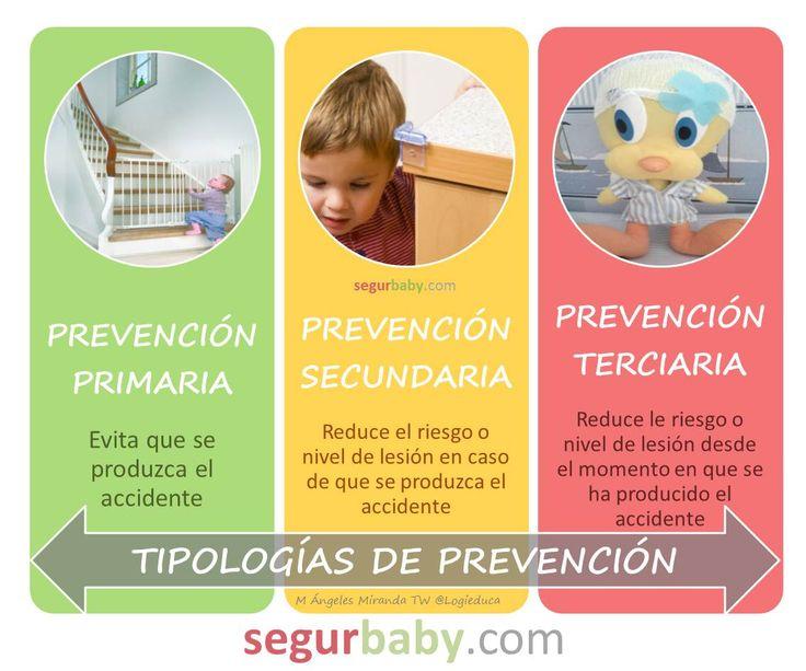 Primaria, secundaria, terciaria: ¿Por qué le llaman prevención cuando quieren decir…primeros auxilios?  http://blgs.co/SGyWUN