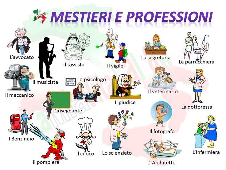 Mestieri e Professioni in #italiano