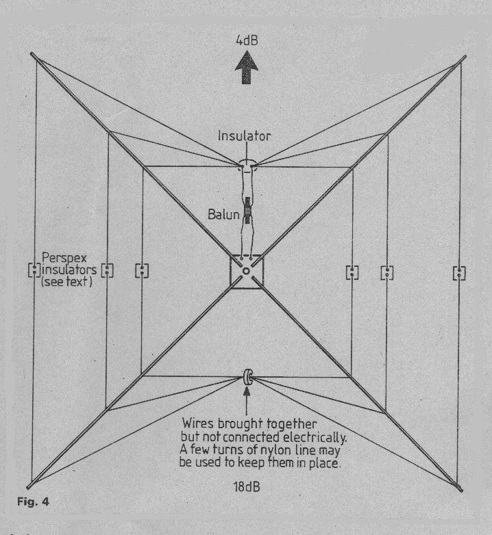 17 Best Images About Diy Amateur Radio Antennae