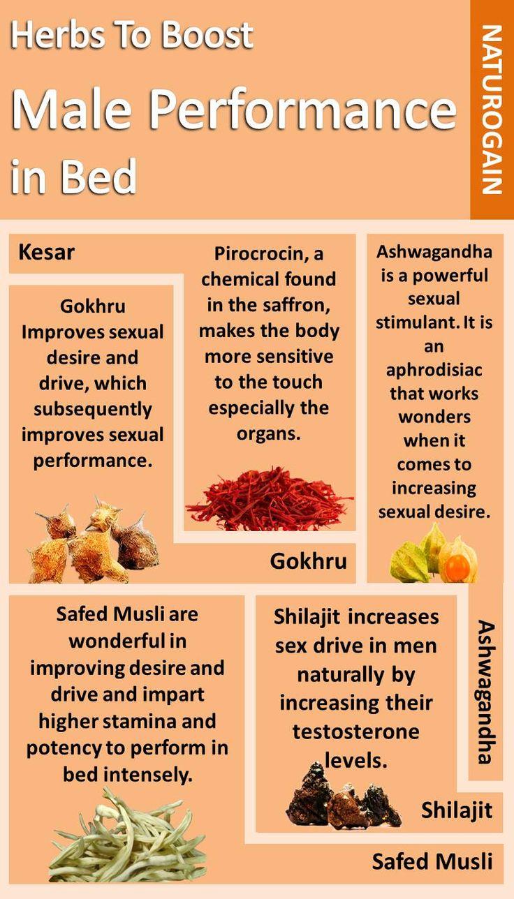 Pin by Mallickhkq on Amazing Fruit health benefits, Men