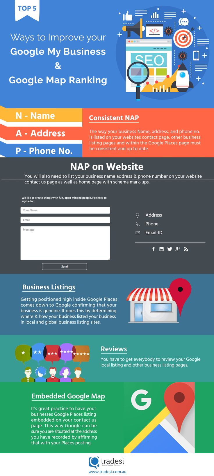 Top 5 Ways to Improve your Google My Business & Google Map Ranking – Infographic