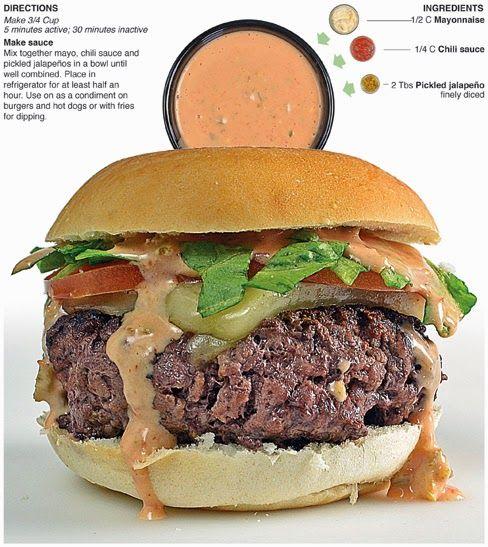Behind the Bites: Burger Boom Boom Sauce
