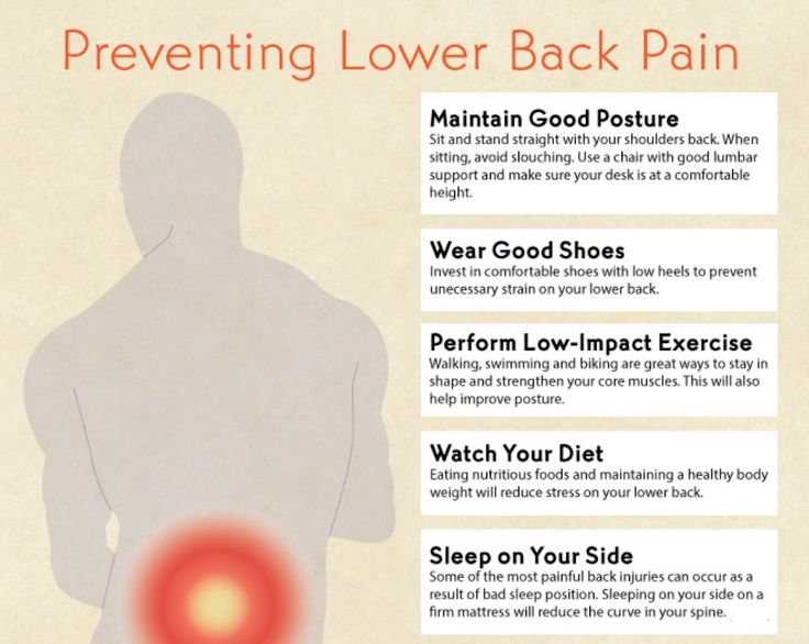 types of lower back pain pdf