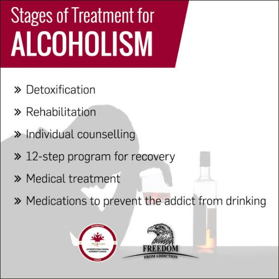 Here are some treatments for alcohol addiction #recovery #relapse #addiction