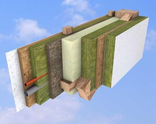 La parete brevettata LegnoHome è il fulcro del nostro sistema costruttivo.  E' una parete a telaio multistrato composta da ben 8 strati di materiali diversi e che consente di abbinare il meglio delle proprietà di ciascun materiale.